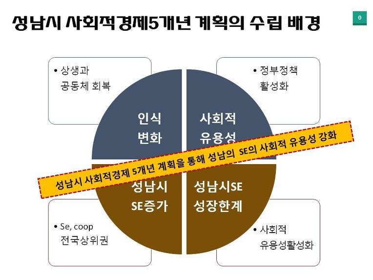 %ec%84%b1%eb%82%a81