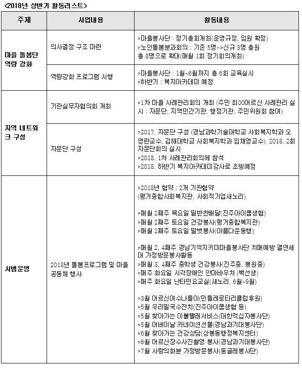 jinju3